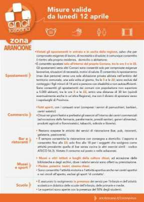 TOSCANA ZONA ARANCIONE